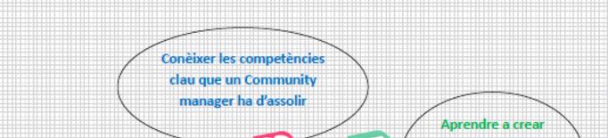 Curs gratuït sobre xarxes socials adreçat als establiments d'Alpicat