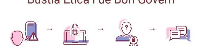 Ajuntament de Lleida Paeria Bústia Ètica Bon Govern