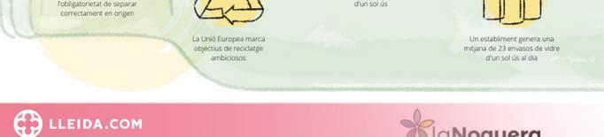'Ecovidrio' organitza la campanya informativa HORECA a la Noguera
