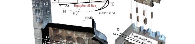 Demostren l'ús de tècniques clàssiques en l'orientació d'esglésies romàniques de la Val d'Aran
