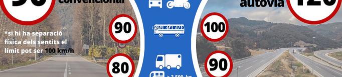 Trànsit, mossos i policies locals coordinen una campanya contra l'excés de velocitat
