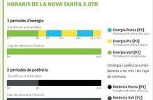 Noves tarifes de l'electricitat, un pas més cap a l'eficiència energètica