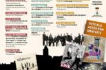 Festa Major de Bellver de Cerdanya