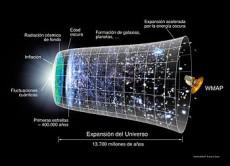 Cruyff y el nacimiento del Universo