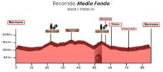 Marxa cicloturista 'Gran Fondo La Falla'