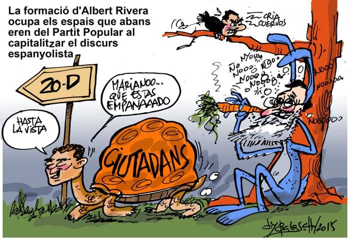 La formació d'Albert Rivera ocupa espais que abans eren del Partit Popular al capitalitzar el discurs espanyolista