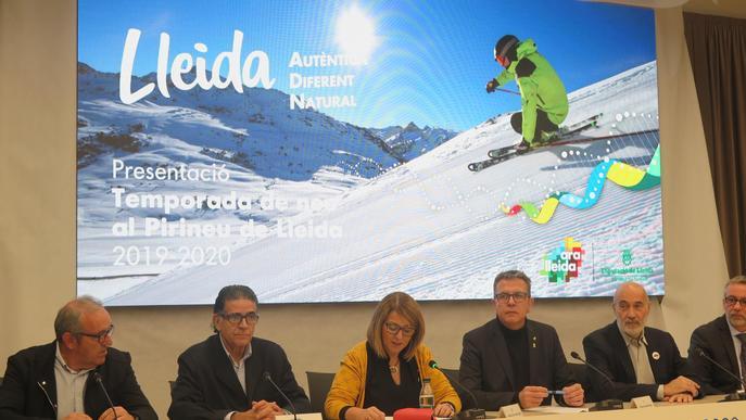 La temporada de neu 2019-2020 arrenca amb el objectiu de superar el 1.350.000 forfets per aconseguir els millors resultats dels darrers 13 anys