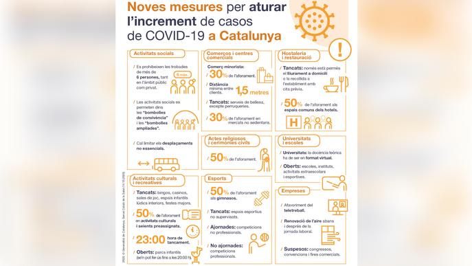ℹ️ Noves mesures per contenir els brots de covid-19 a Catalunya