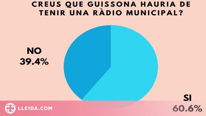 Llum verda a la ràdio municipal de Guissona