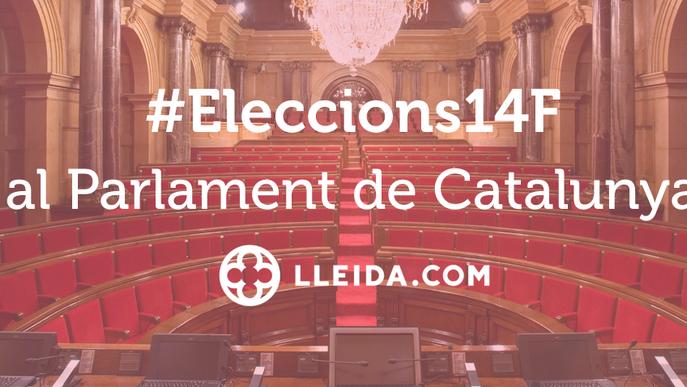 ℹ️ Tots els partits i candidats per a les eleccions del 14-F